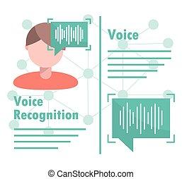 biometric, exprimer reconnaissance