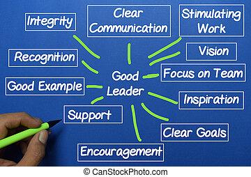 bleu, diagramme, mécanisme, bon, éditorial, keywords., écrire, planche, ou, concept.