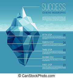 bleu, vecteur, iceberg, business, eau océan, infographic
