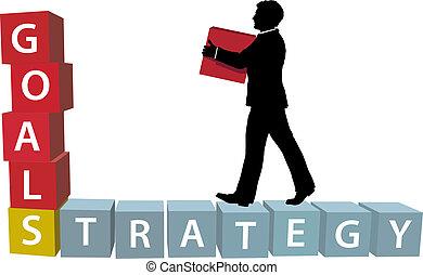 blocs, constructions, stratégie commerciale, buts, homme