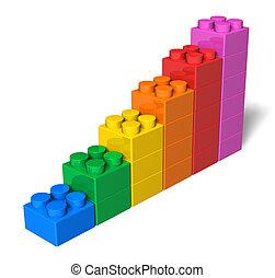blocs jouet, graphique couleur, croissant, barre