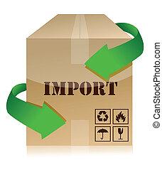 boîte, importation