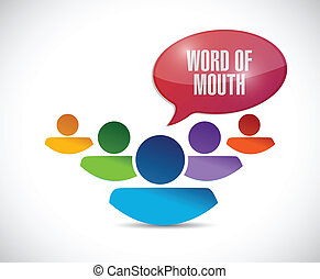 bouche, message, mot, illustration, équipe
