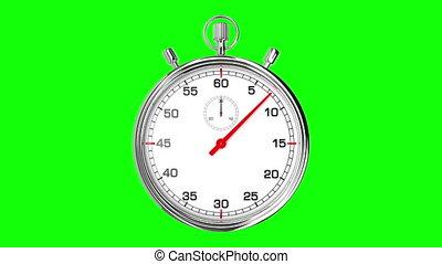 boucle, chronomètre, vert, écran, realtime