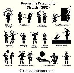 bpd, borderline, symptoms., signes, désordre, personnalité