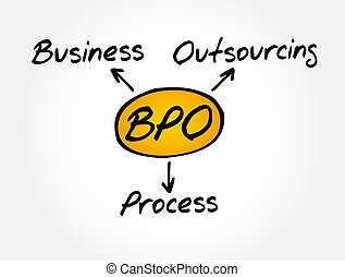 bpo, -, concept, acronyme, outsourcing, business, processus