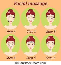 branché, vecteur, girl, facial, ensemble, original, masage