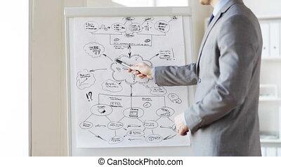 bureau, business, haut fin, plan, dessin, homme