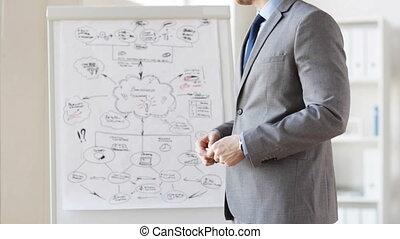 bureau, business, projection, haut fin, plan, homme