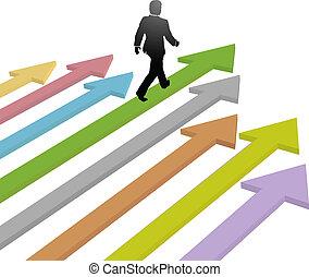 business, avenir, flèche, promenades, progrès, éditorial