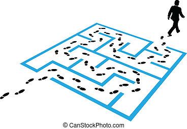 business, encombrements, solution, sentier, puzzle, homme