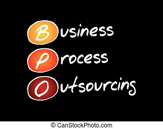 business, -, outsourcing, processus, bpo, acronyme