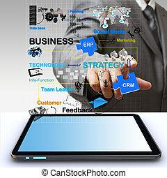 business, point, processus, virtuel, main, diagramme, homme affaires