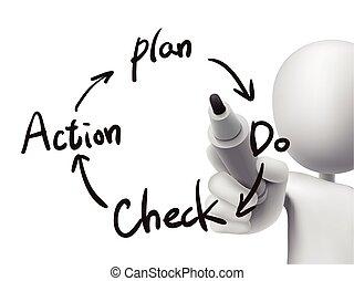 business, processus, écrit, pdca, homme, 3d