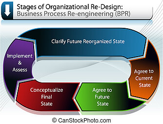business, re-organization, diagramme