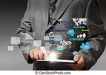 business, tablette, processus, virtuel, main, diagramme, informatique, toucher, homme