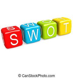 buzzword, swot