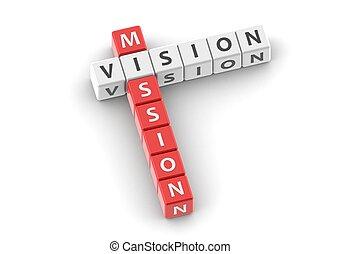 buzzwords:, mission, vision
