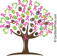 cœurs, arbre, ruban, mains