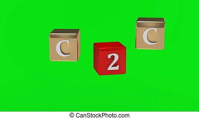 c2c, vert, screen., inscription