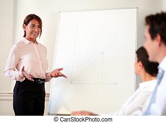 cadre femelle, présentation, elle, fonctionnement