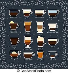 café, types