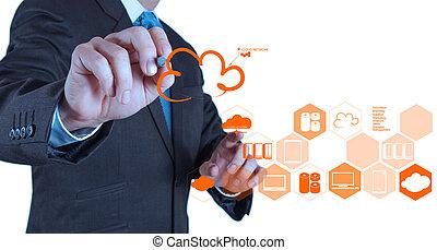 calculer, main, diagramme, informatique, homme affaires, interface, nouveau, dessin, nuage