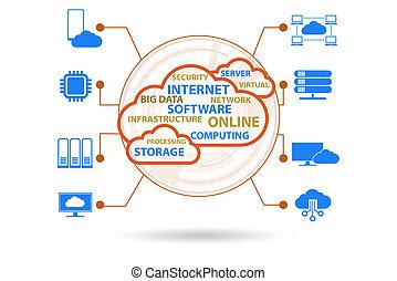 calculer, nuage, concept, technologie