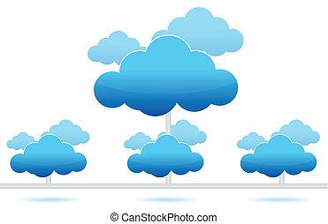 calculer, nuage, connexion, réseau