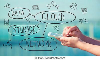 calculer, nuage, smartphone, concept