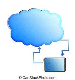 calculer, nuage, tablette, synchroniser, papier, recycler, concept