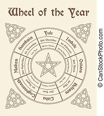 calendrier, roue, wiccan, année, poster.