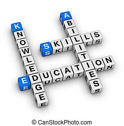 capacités, techniques, connaissance, education