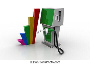 carburant, bio, station, graphique