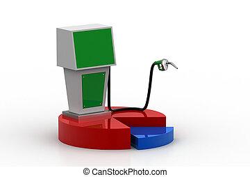 carburant, bio, station, graphique circulaire