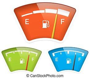 carburant, indicateur