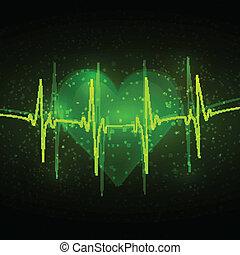 cardiogramme, résumé