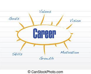 carrière, modèle, conception, illustration
