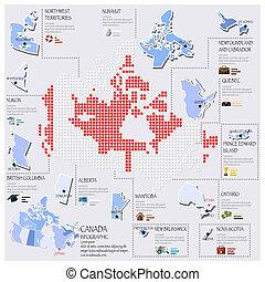 carte canada, drapeau, infographic, conception, point