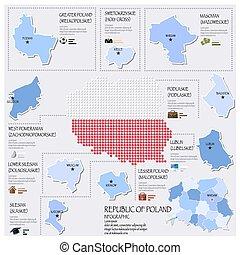 carte, drapeau pologne, infographic, république, conception, point