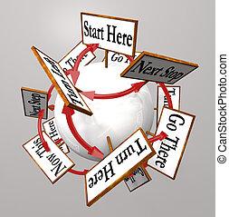 carte, sphère, parcours, ici, début, signes, directions, confondre