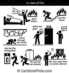cas, brûler