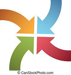 centre, point, couleur, courbe, flèches, converger, quatre