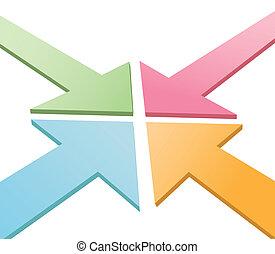 centre, point, flèches, converger, quatre, 3d