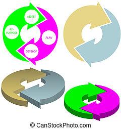 cercle, concept, flèches, ensemble, cycle