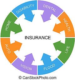 cercle, concept, mot, assurance