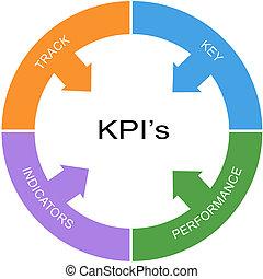 cercle, concept, mot, kpi's