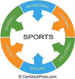 cercle, concept, mot, sports
