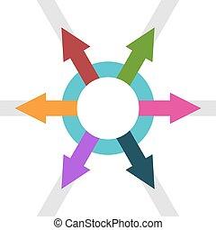 cercle, flèches, outwards