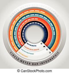 cercle, infographic, barre, mètre